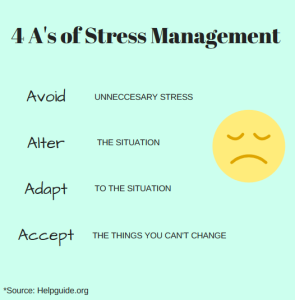 4 a's of stress management